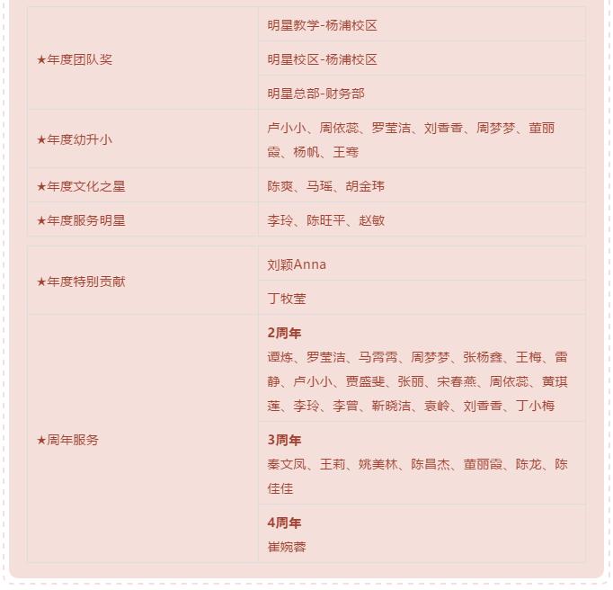 小问号财年会获奖名单3