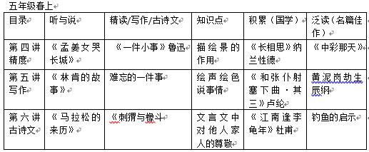 小问号大语文的课程大纲节选