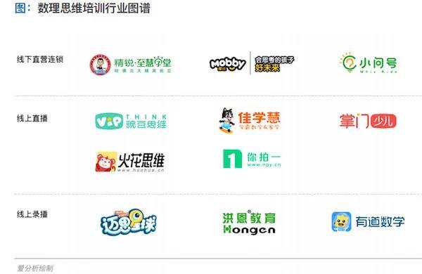 上海数理思维培训行业图谱-上海小问号教育